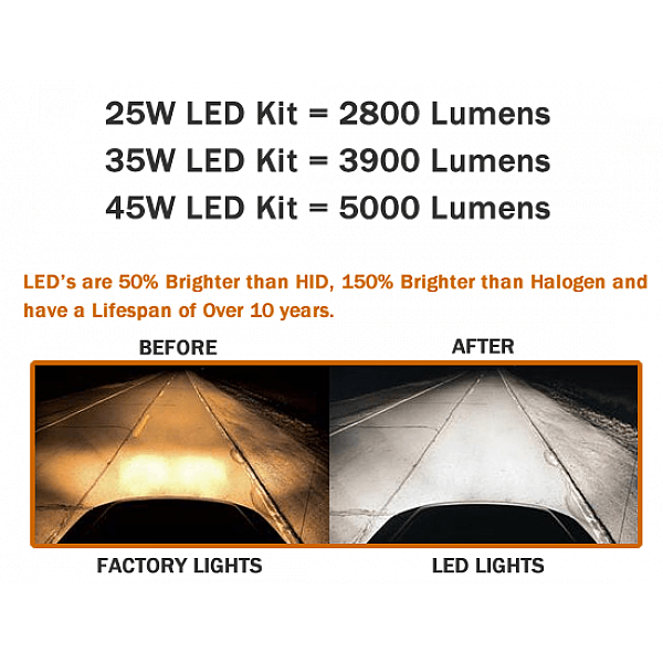 LED Headlights Before & After